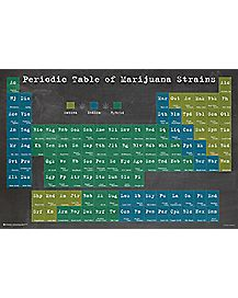 Marijuana Strain Periodic Table Poster