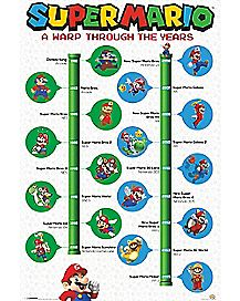 Mario Through The Years Poster