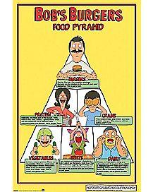 Bob's Burgers Food Pyramid Poster