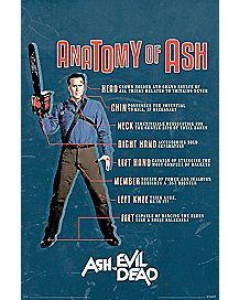 Anatomy of Ash Poster - Ash Vs. Evil Dead