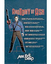Anatomy of Ash Poster - Ash Vs. Evil Dead