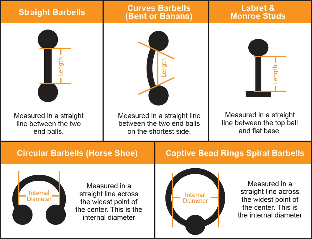 Body Jewelry Guide Spencers